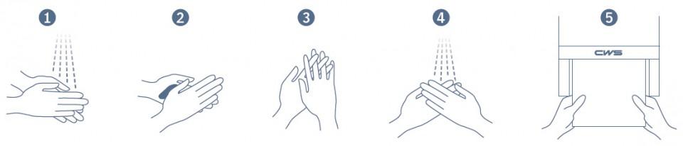 Hygienisches Händewaschen: So geht's!